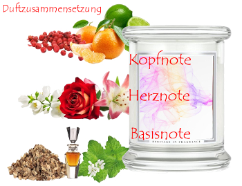 Duftnote - Duftzusammensetzung - Scent Notes natura24.ch