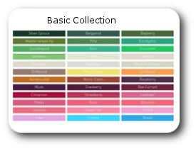 ScentChips - Basic Collection